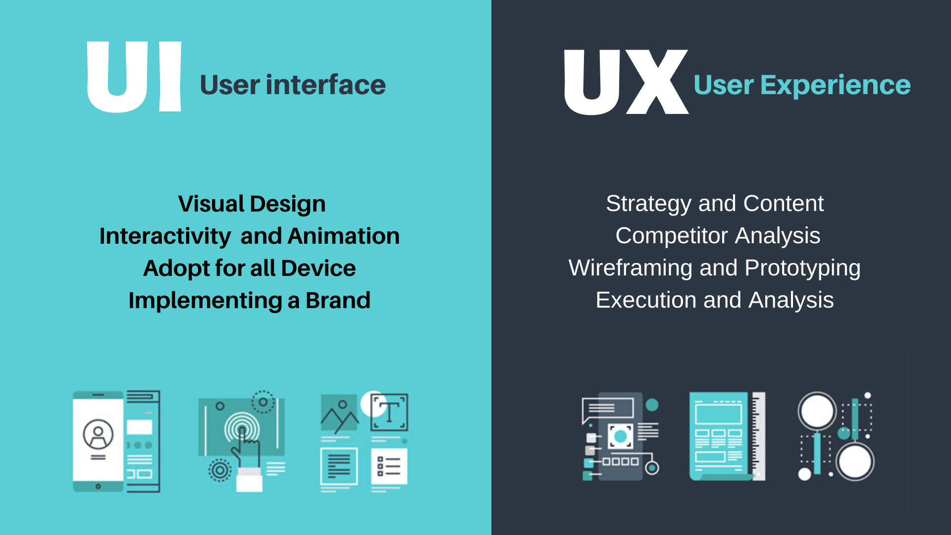 The Ui Ux Trends That Will Create Ripples In 2020
